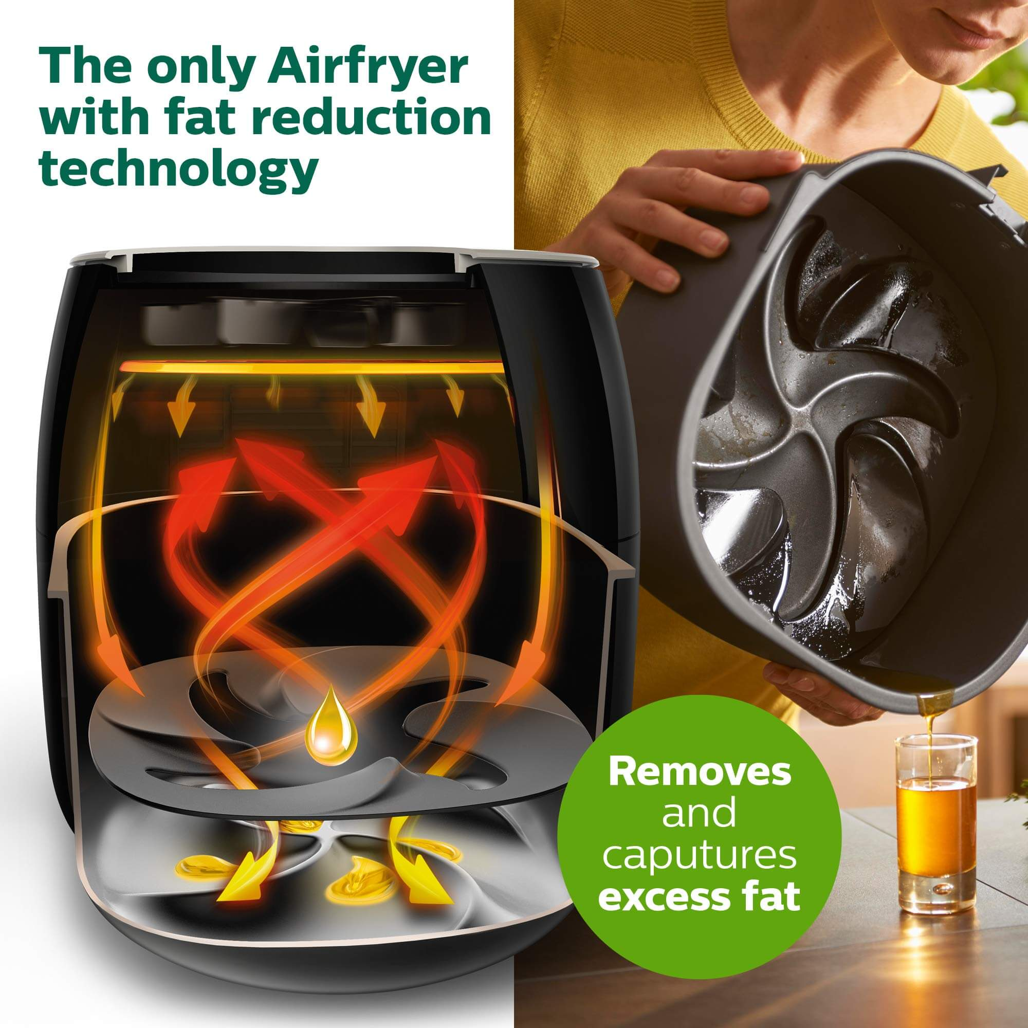 Philips Premium Airfryer XXL, philips air fryer, philips airfryer xxl, philips air fryer reviews, best air fryer on the market, best air fryer oven 2020, what are the best foods to cook in an air fryer, best air fryer reviews, Best commercial air fryer